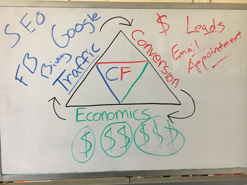 This is the image from my whiteboard in the video...