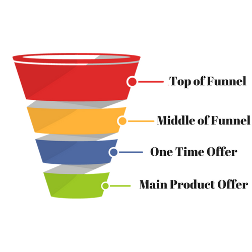 sales-funnel-graphic-4-phases