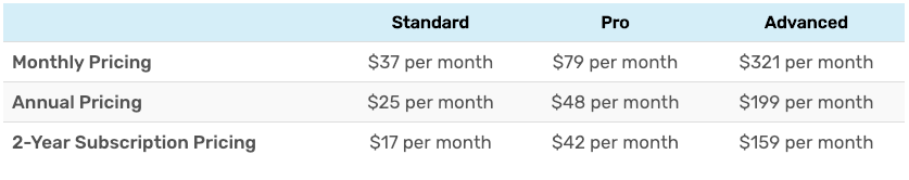 clickfunnels-pricing-leadpages-pricing-chart.png