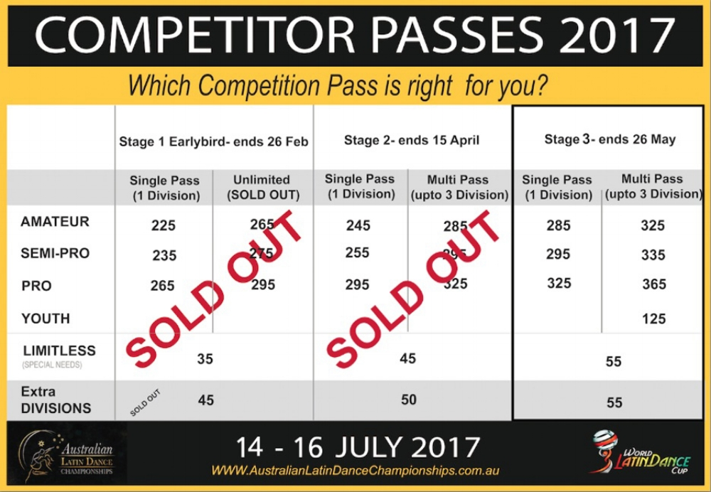 Competitor Pass Fee Structure 2017