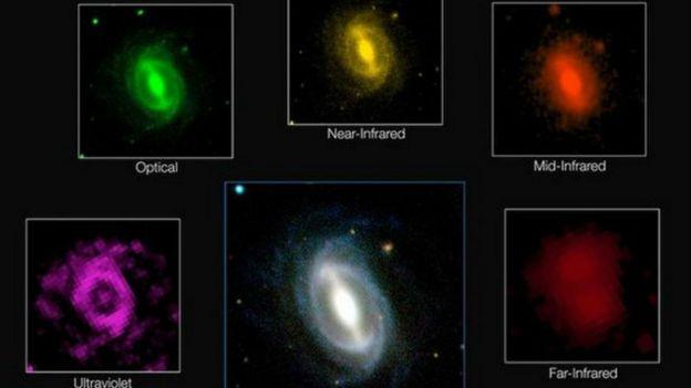 صور متعددة الأطوال الموجية لمجرة واحدة تكشف تغير حجمها وكمية الطاقة المنبعثة منها