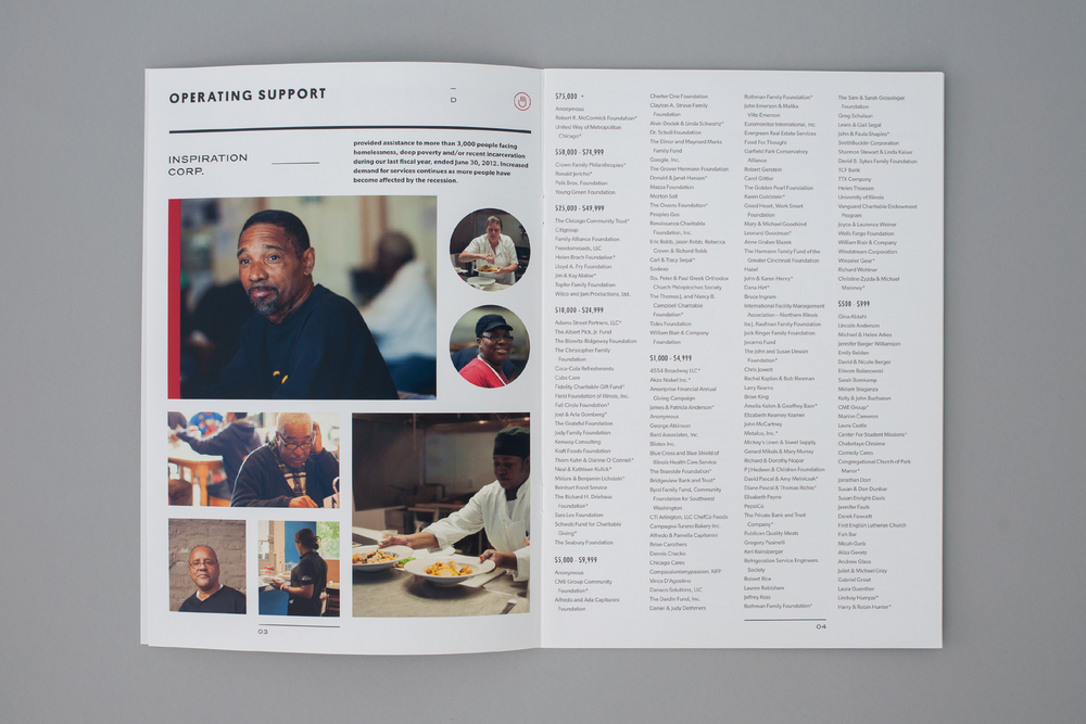 InspirationCorporation_AnnualReport_McQuade_Design_4.jpg