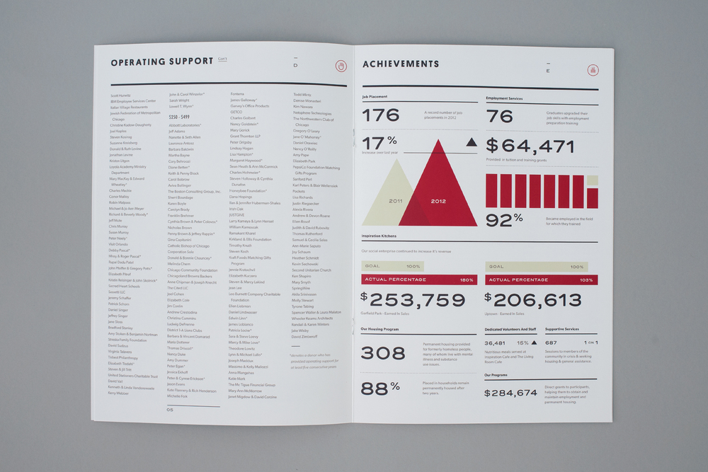 InspirationCorporation_AnnualReport_McQuade_Design_5.jpg