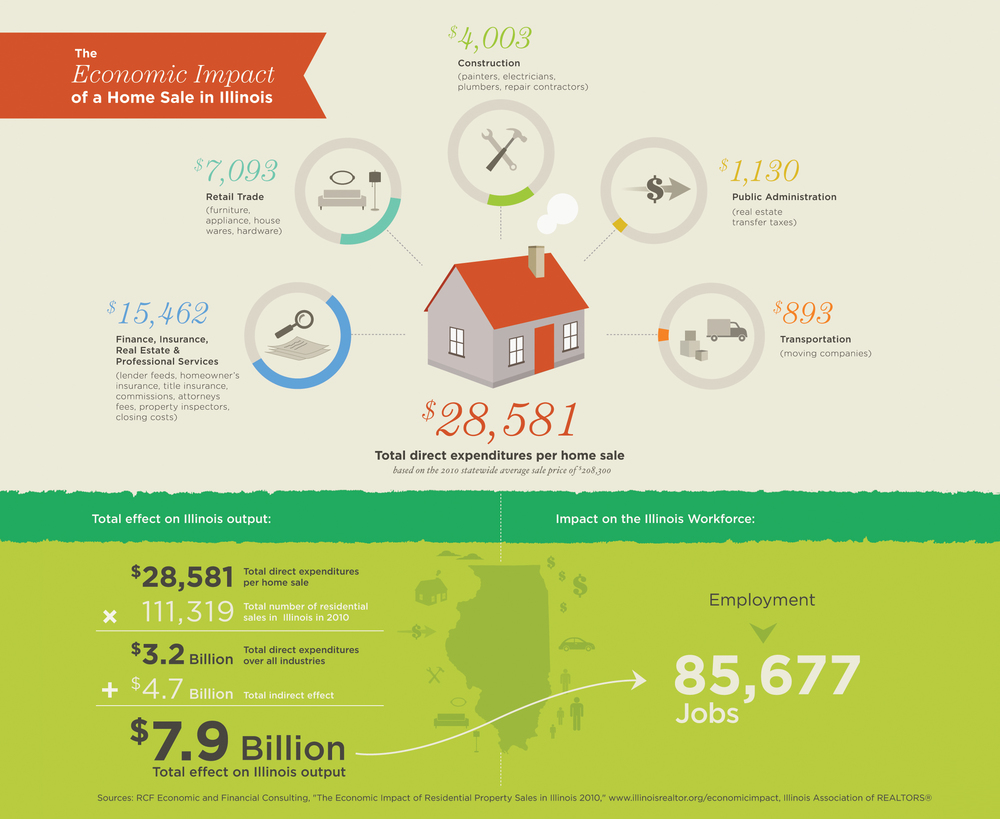 Realtor_Infographic_Real_Estate_McQuade_Design.jpg