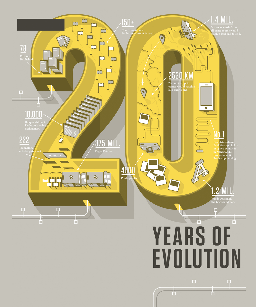 20_Years_Evolution_infographics_McQuade.jpg