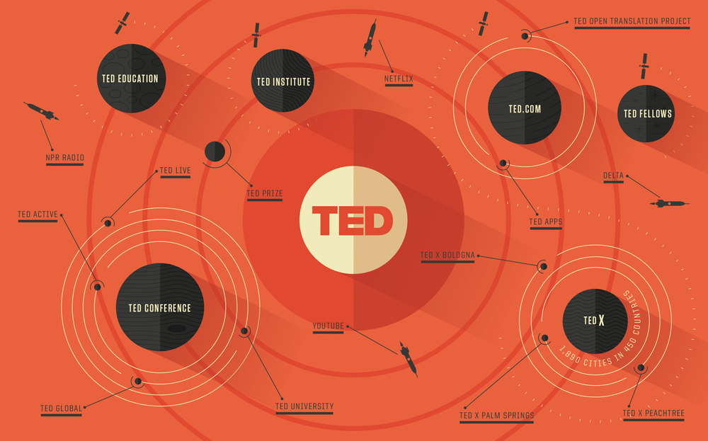 TED_talk_infographics_McQuade.jpg