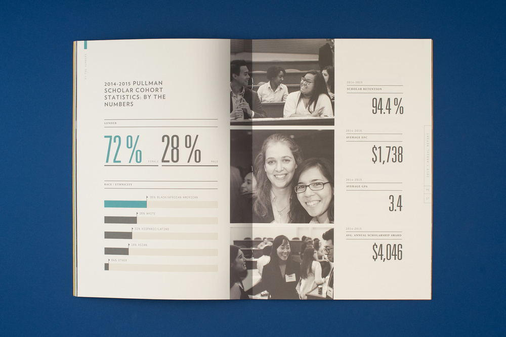 Pullman_Annual_Report_Design_10.jpg