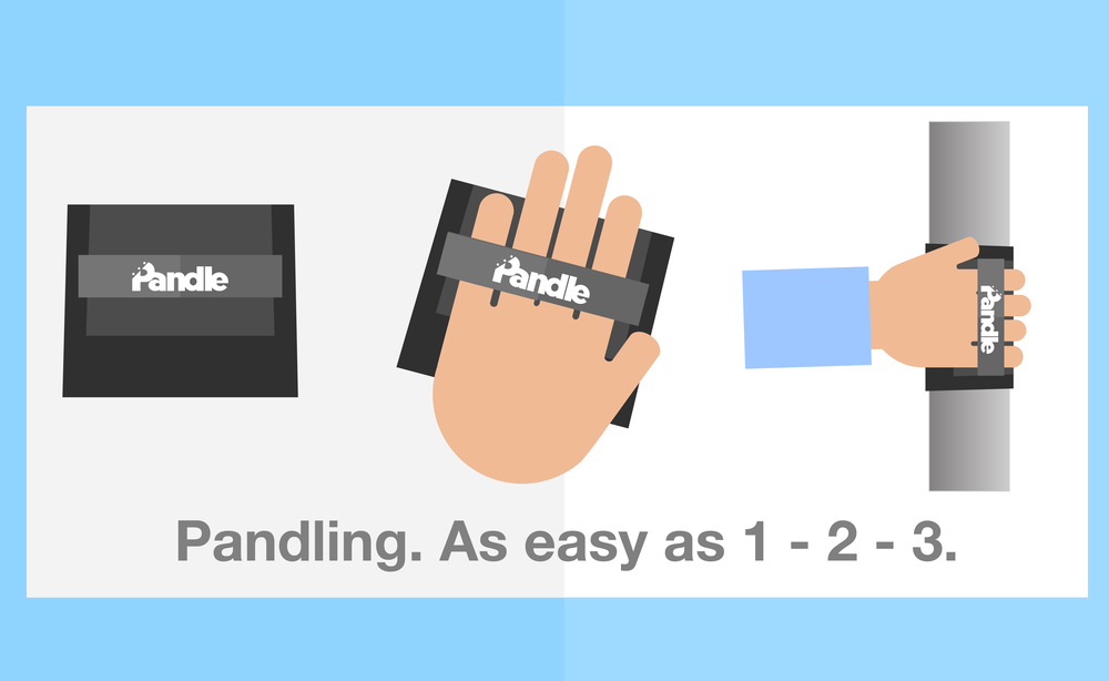 PandleHandle How-To Graphic
