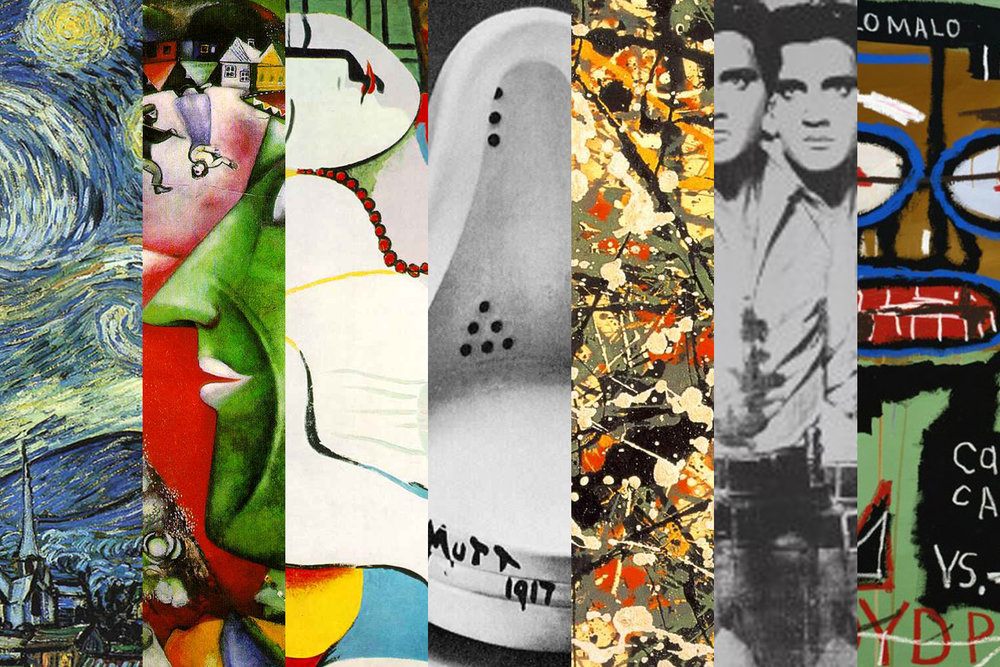 Modern Art History in 7 Steps