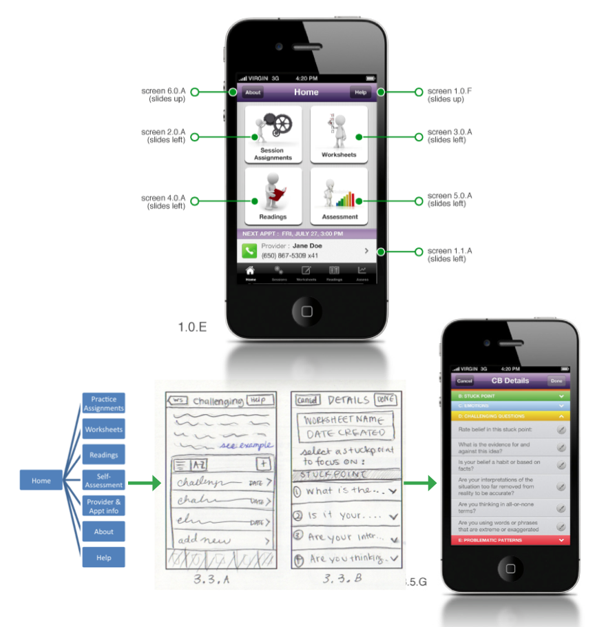 Mobile application for Cognitive Processing Therapy