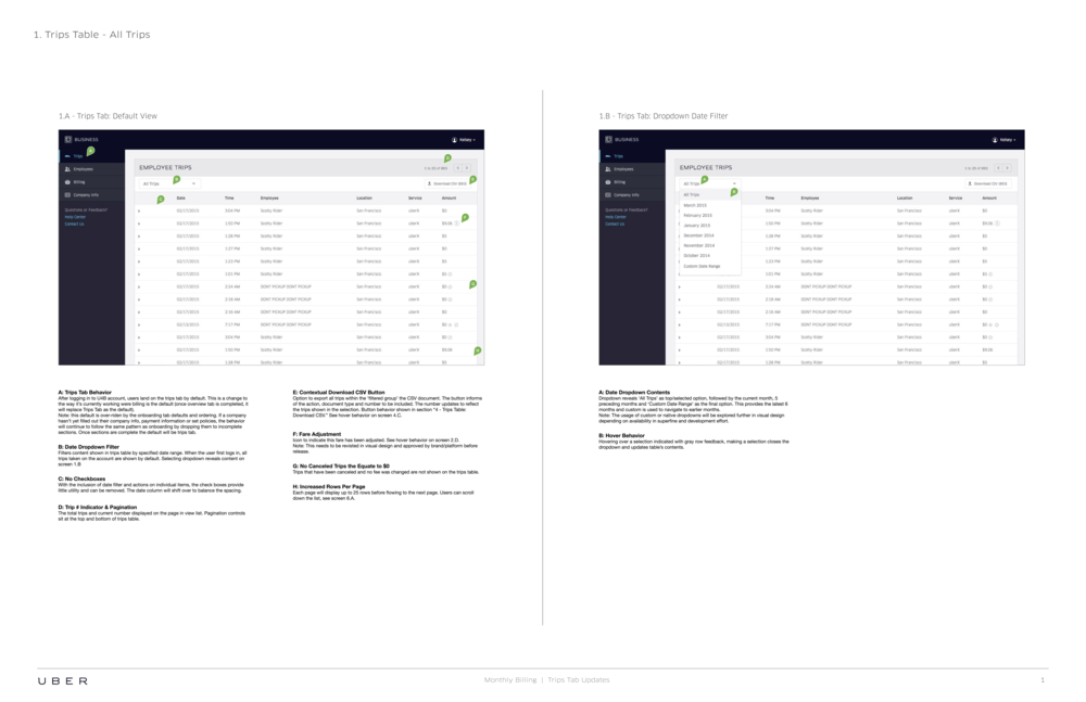 Trips Page Wireframes