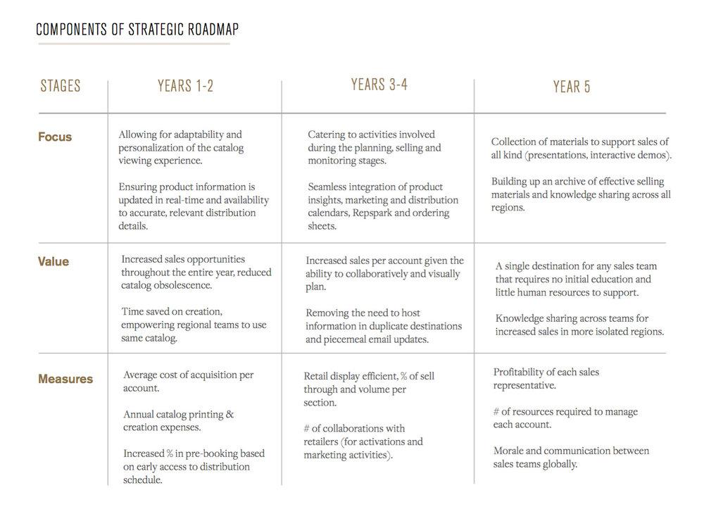 06b_Digital_Strategy_Activities.jpg