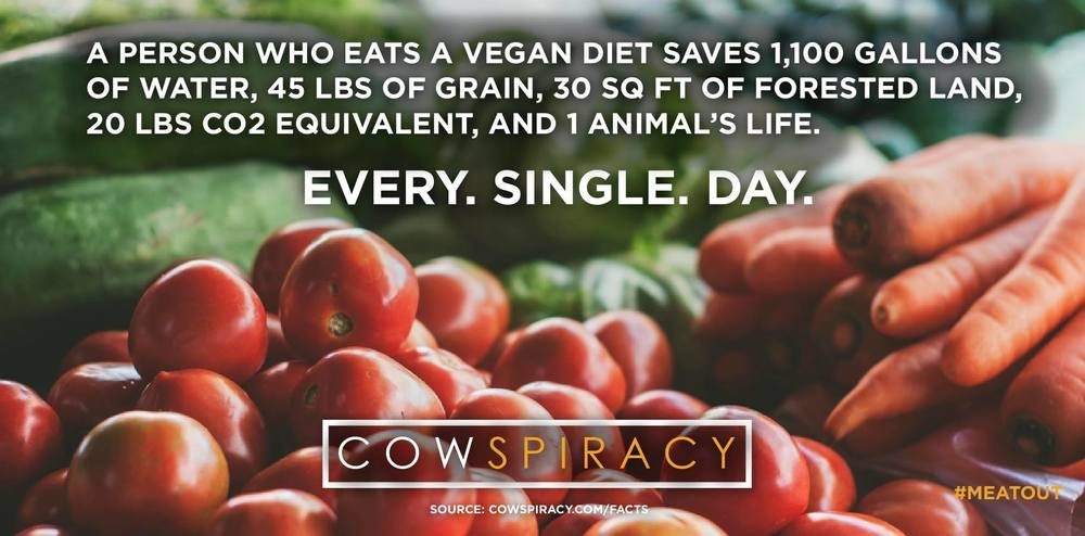 Image of: Vegan Diet Please Sign Our Petition Asking The White House To Lead By Example And Go Vegan For Earth Day Food For Thought Cowspiracy Potus Can Do One Simple Thing To Help Alleviate Climate