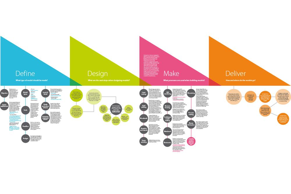 JPG Amalgam_DDMD_Infographic ...