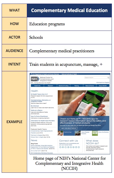 17. Complementary Medical Education.jpeg