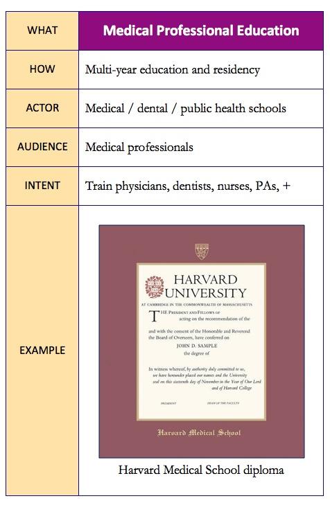 18. Medican Professional Education.jpeg