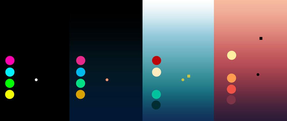 Palette de couleurs progressive pour les différents niveaux du jeu (de facile à difficile)