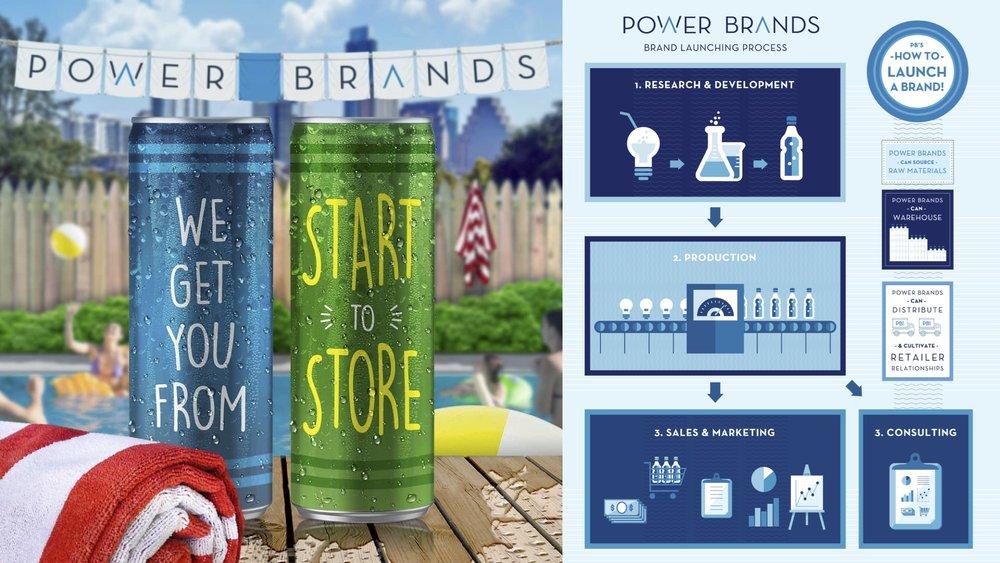 Beverage Marketing Companies