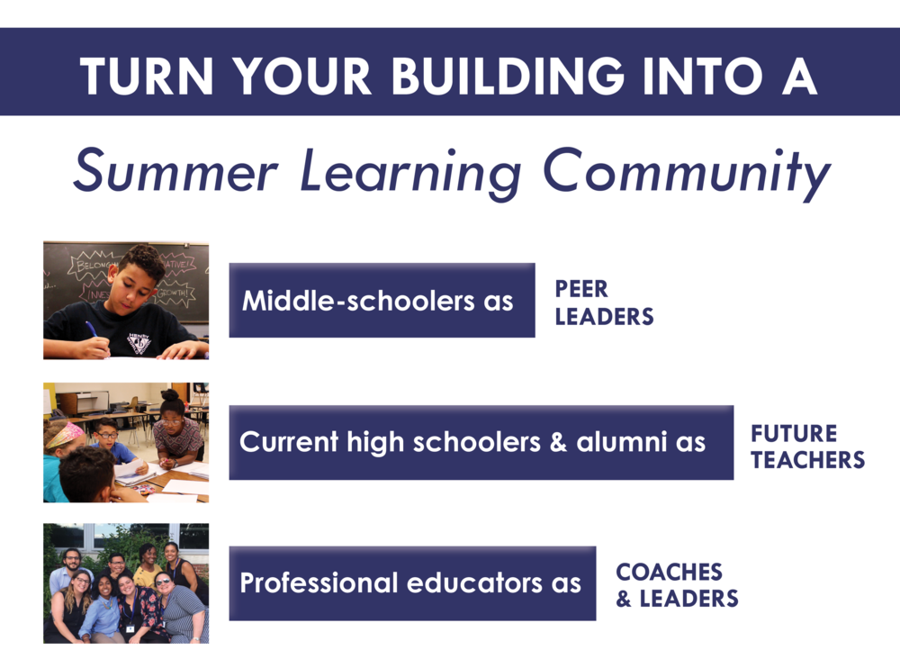 Turn Building into a Summer Learning Community.png