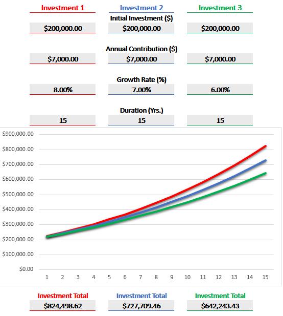 Church Pension Buyout Calculator Lump Sum Comparison.png