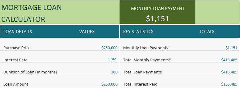 250000 Mortgage with 3.7interest.png