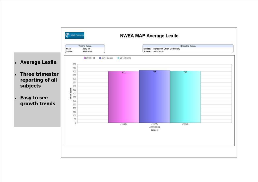 NWEA-2Modified.jpg