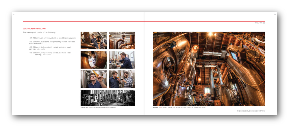 Explanatory Images for Brewery Production