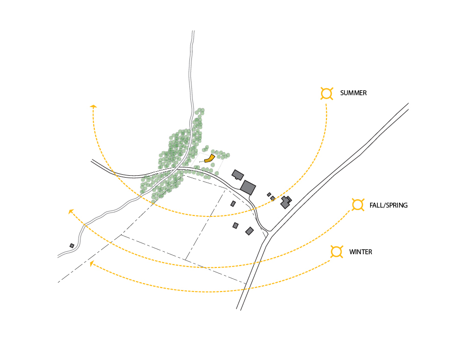 Site Evaluation Diagram