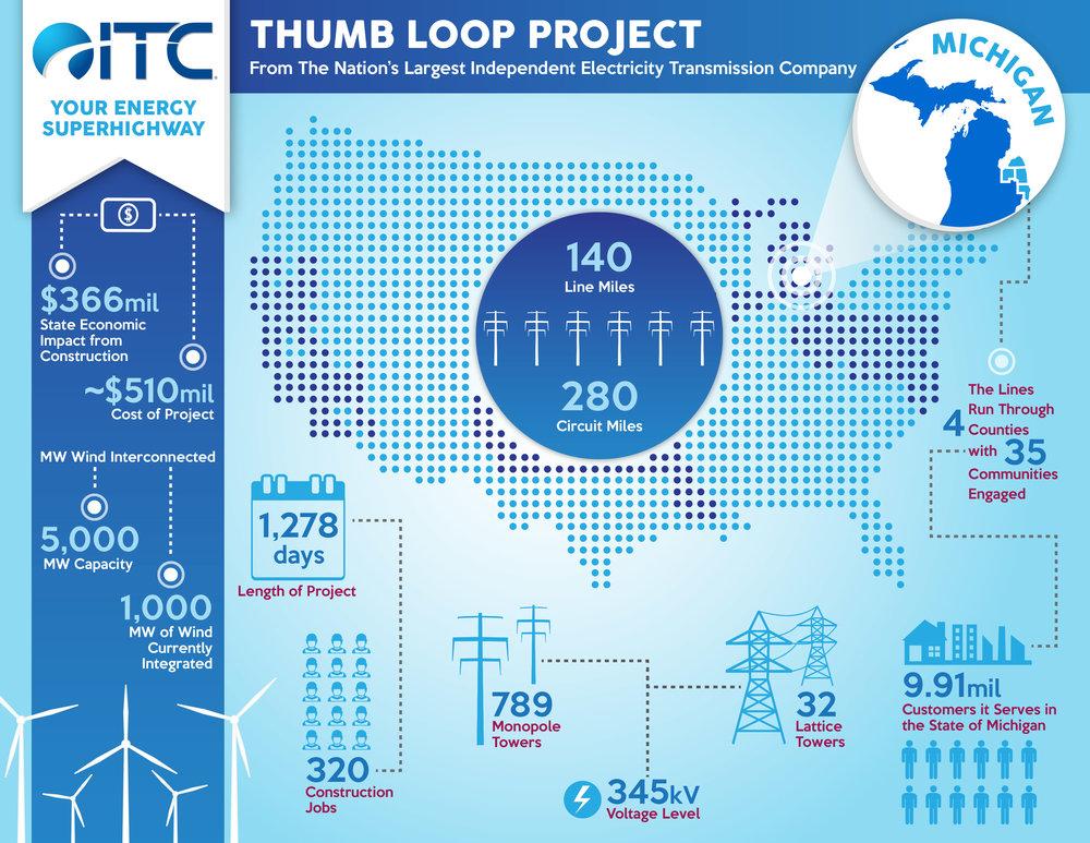 Infographic_ITC.jpg