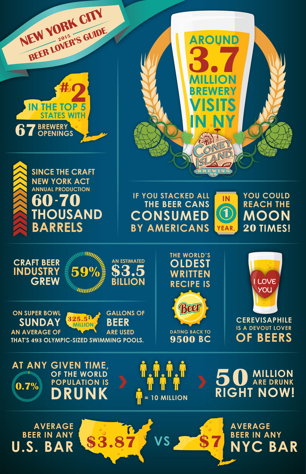 Infographic_Coney Island_style-A-1.jpg
