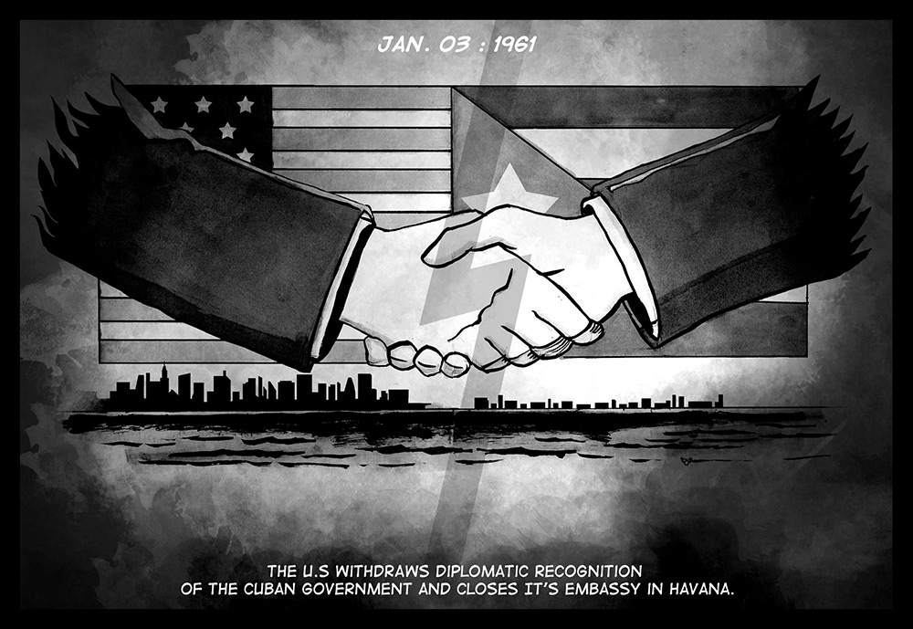 JANUARY 03, 1961: US-CUBAN RELATIONS