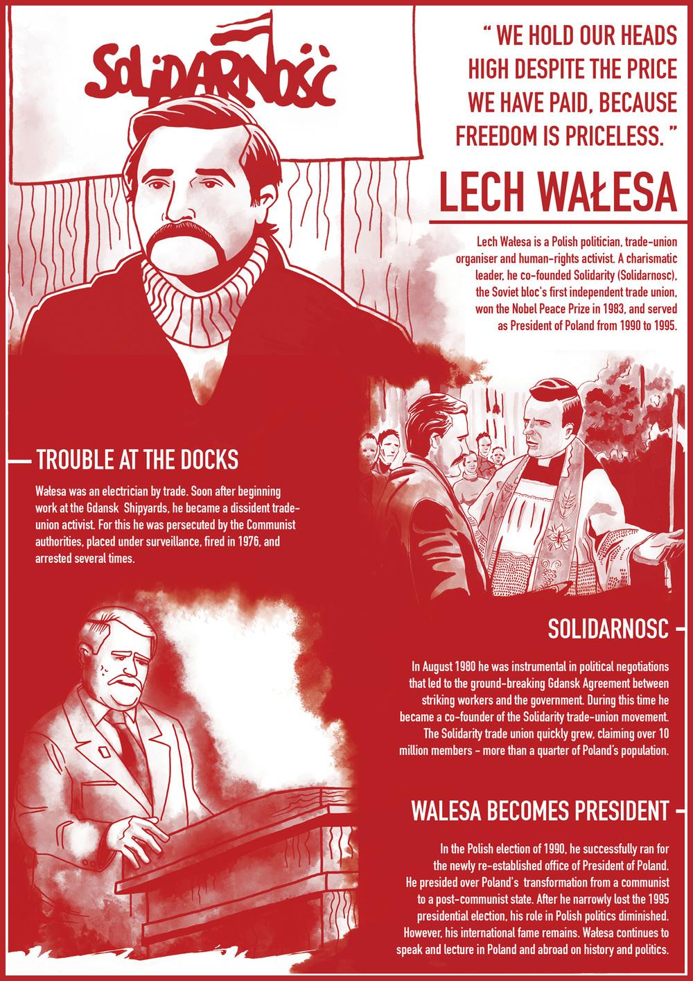 History_LechWalesa72.jpg