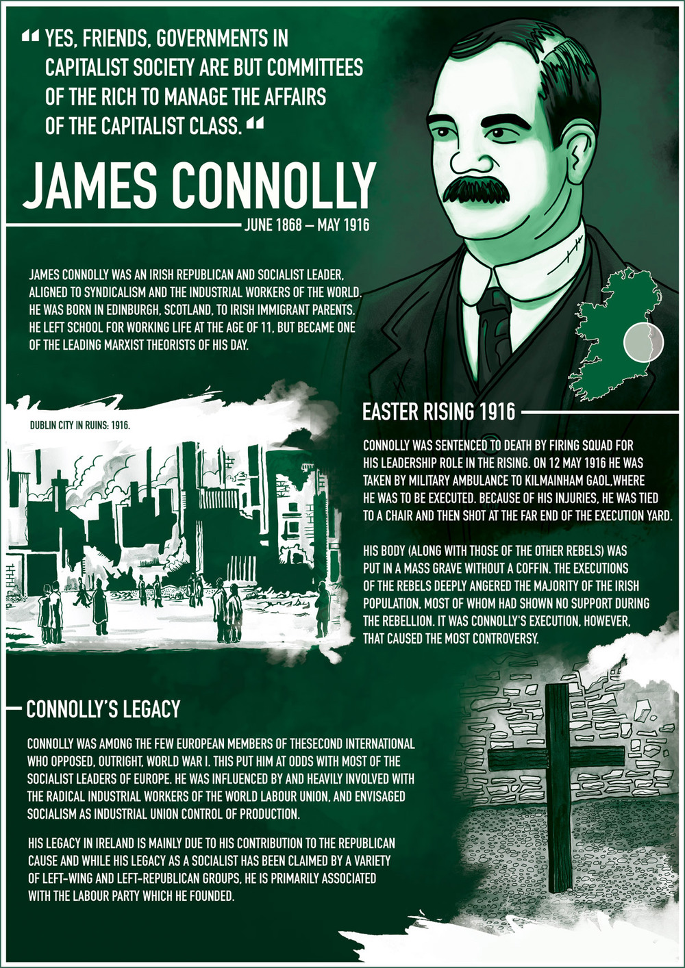 Profiles: James Connolly