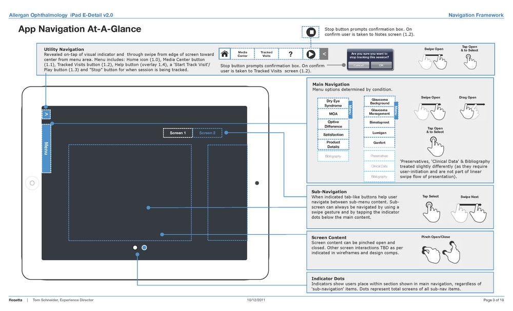 Allergan-iPad-App-v2.0_Page_03.jpg