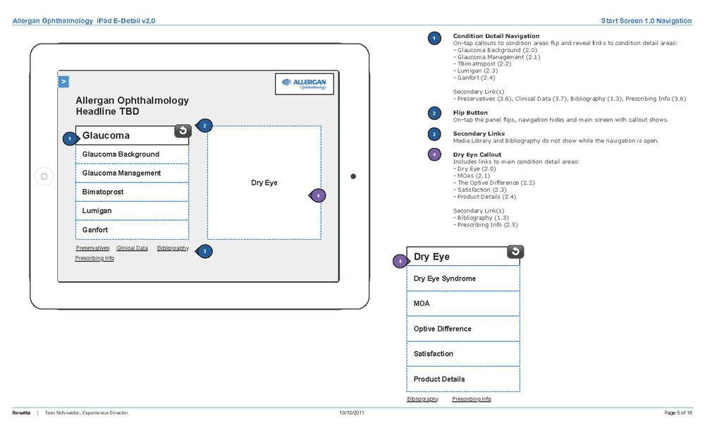 Allergan-iPad-App-v2.0_Page_05.jpg