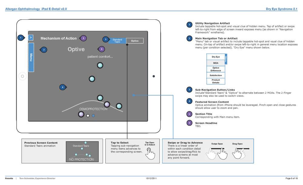 Allergan-iPad-App-v2.0_Page_06.jpg