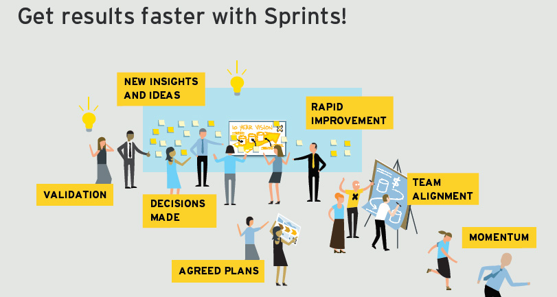 Get results faster with Sprints.jpg