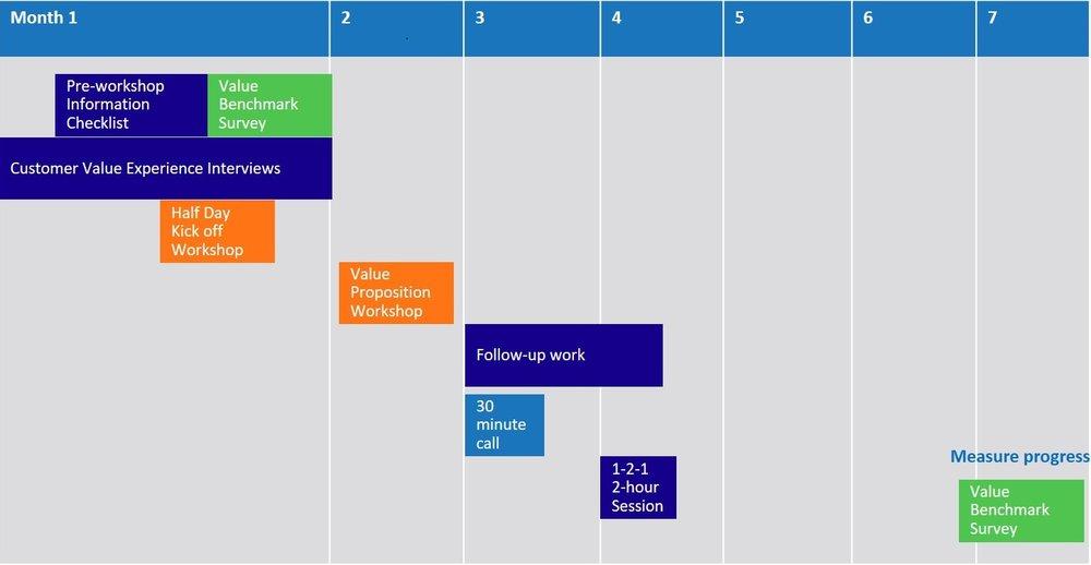 Workshop in months.jpg