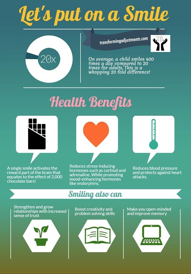 benefits-smile-infographic