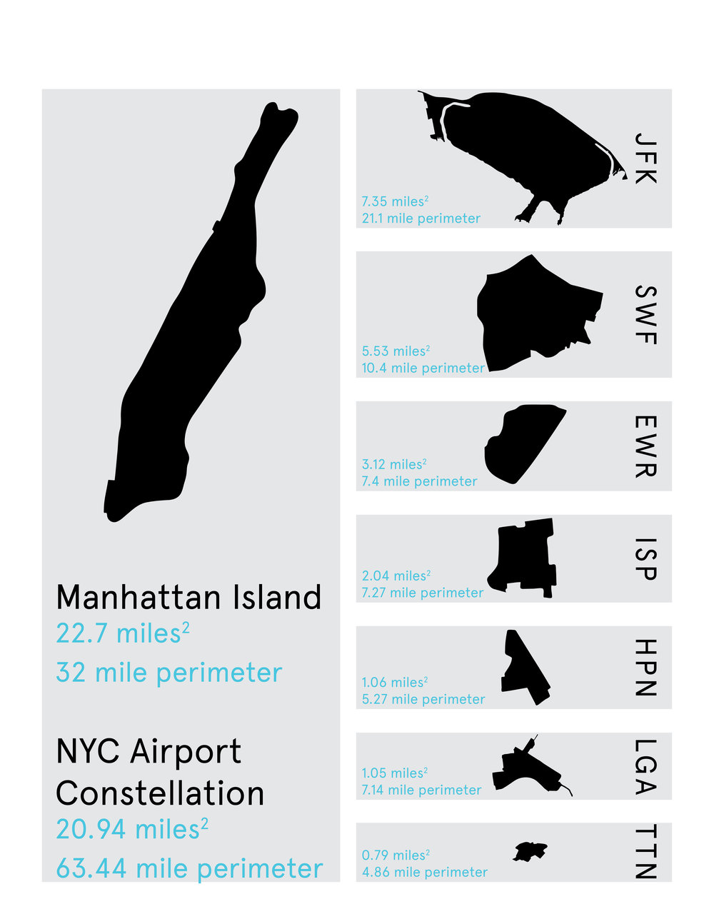 NYC Airport Constellations Map_2.jpg