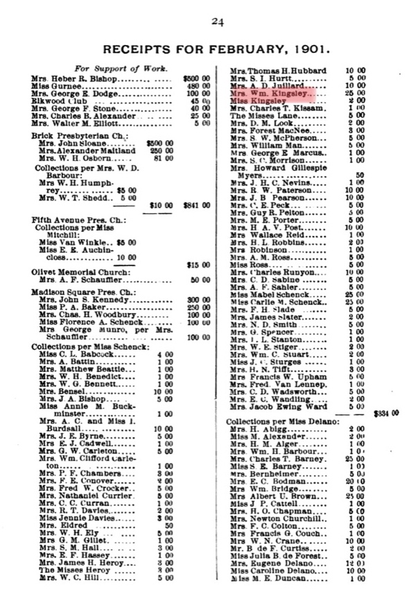 $27 dollars was a lot of money in 1901!