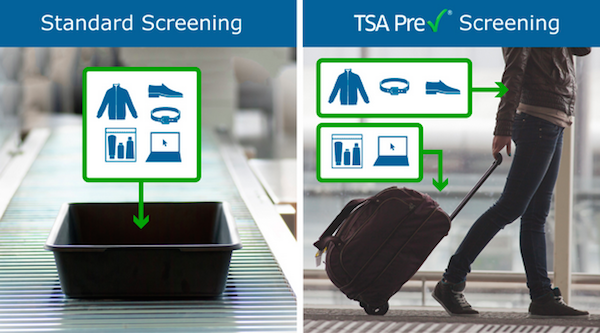 Benefits of   TSA Pre✓®