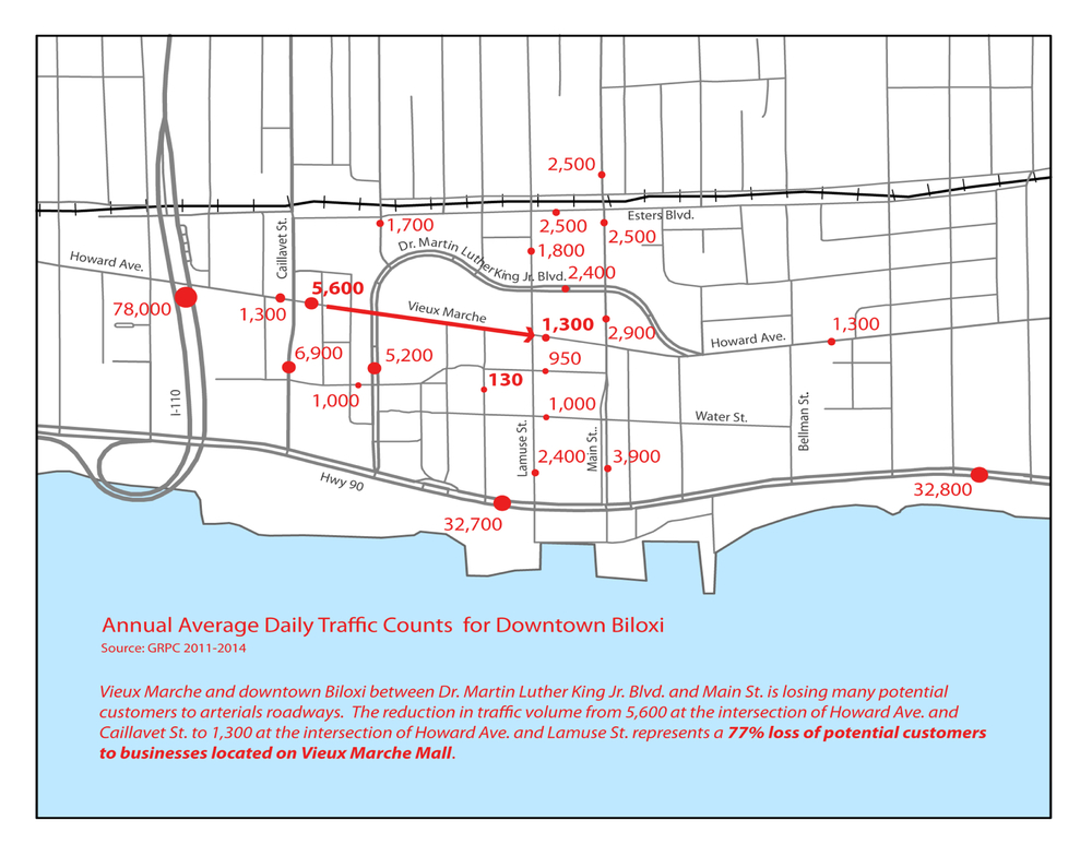 DowntownBiloxi_TrafficStudy.jpg