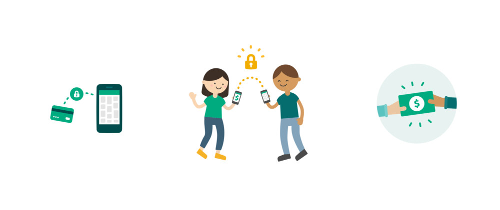 In-app payments promotion illustrations