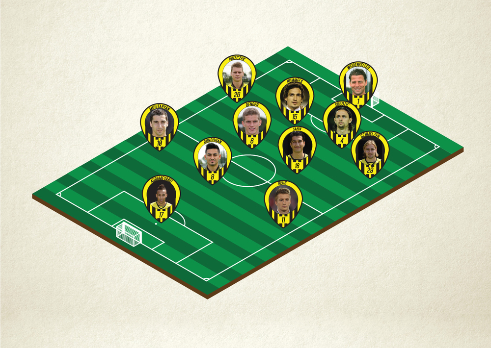 Dortmund's usual starting lineup (2014-2015)