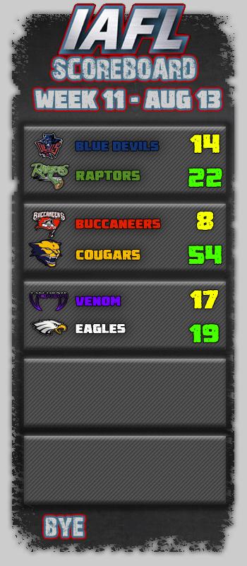 Week 7 Scoreboard.png