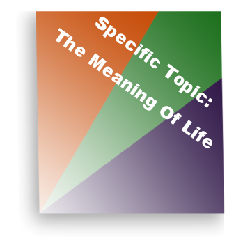 Specific Topic: The Meaning Of Life