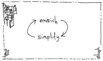 The World Is Complex… Choose  Simplicity