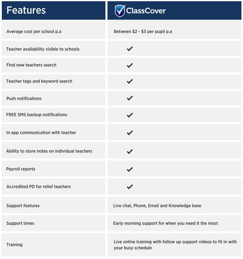 rsz_classcover_premium_feature_chart_v3.png