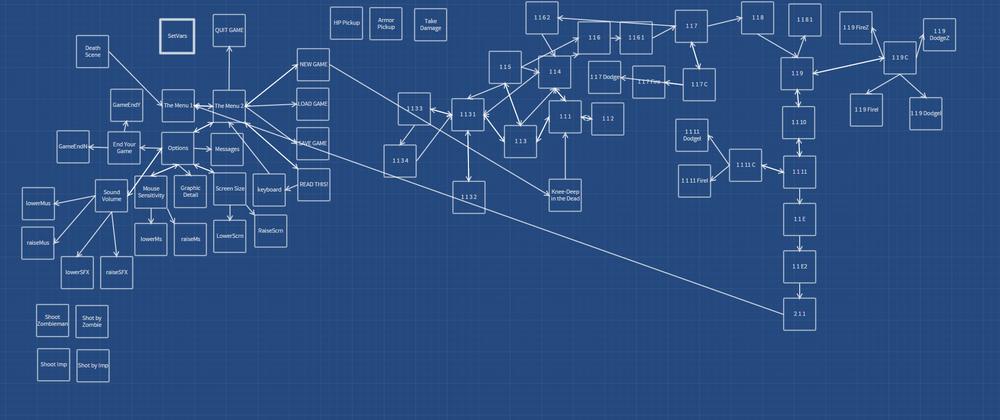 The full outline of Doom.txt